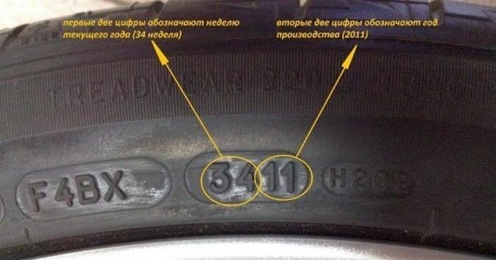 летние шины какие лучше выбрать рейтинг