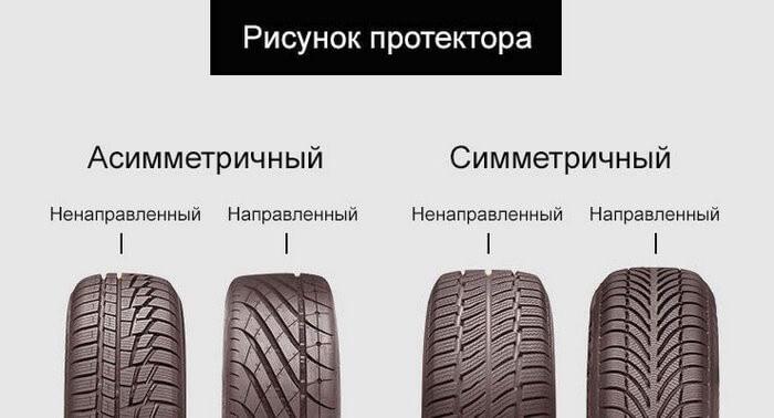 какие летние шины выбрать