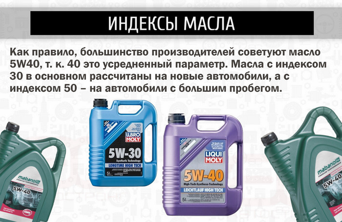 сравнить моторное масло 5w30 и 5w40