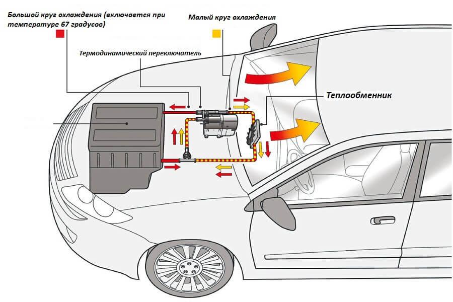 что такое вебасто в машине на бензине