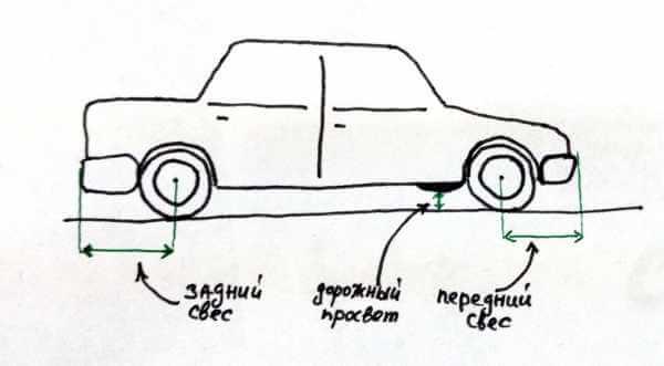 как выглядит автомобиль хэтчбек