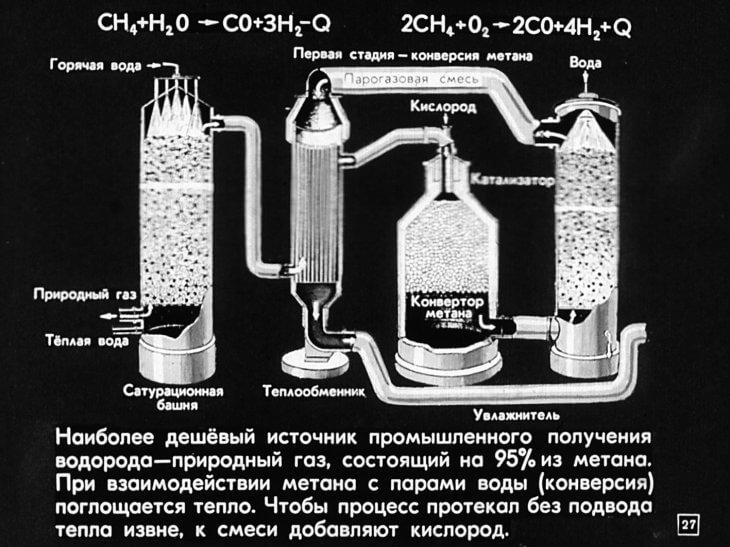 водородная ячейка на автомобиль
