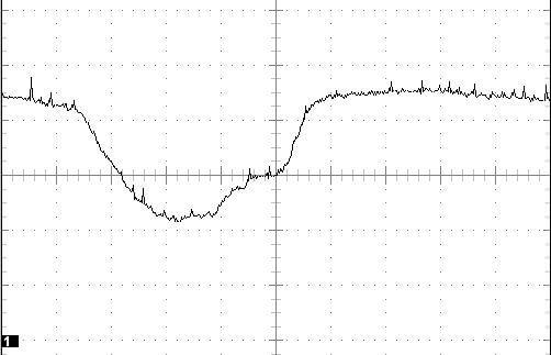 на что влияет датчик лямбда зонд
