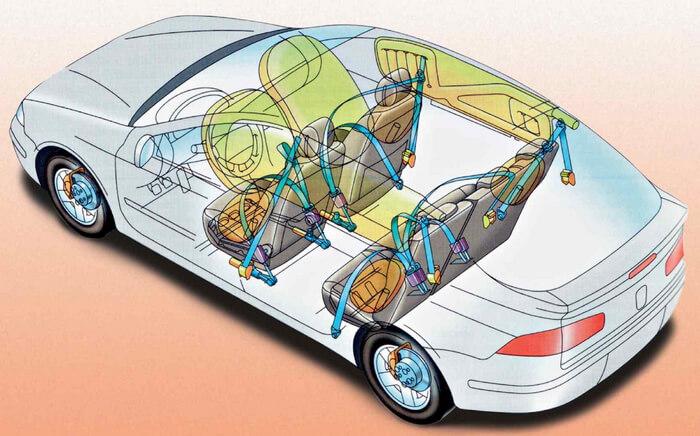 под активной безопасностью понимают свойства автомобиля которые направлены