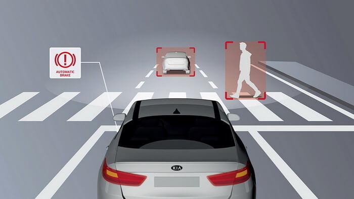 системы обеспечения внешней пассивной безопасности автомобиля