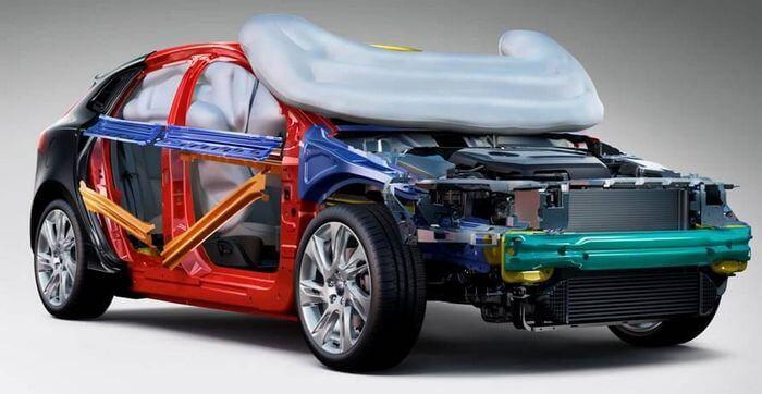 совершенствование систем активной безопасности легковых автомобилей