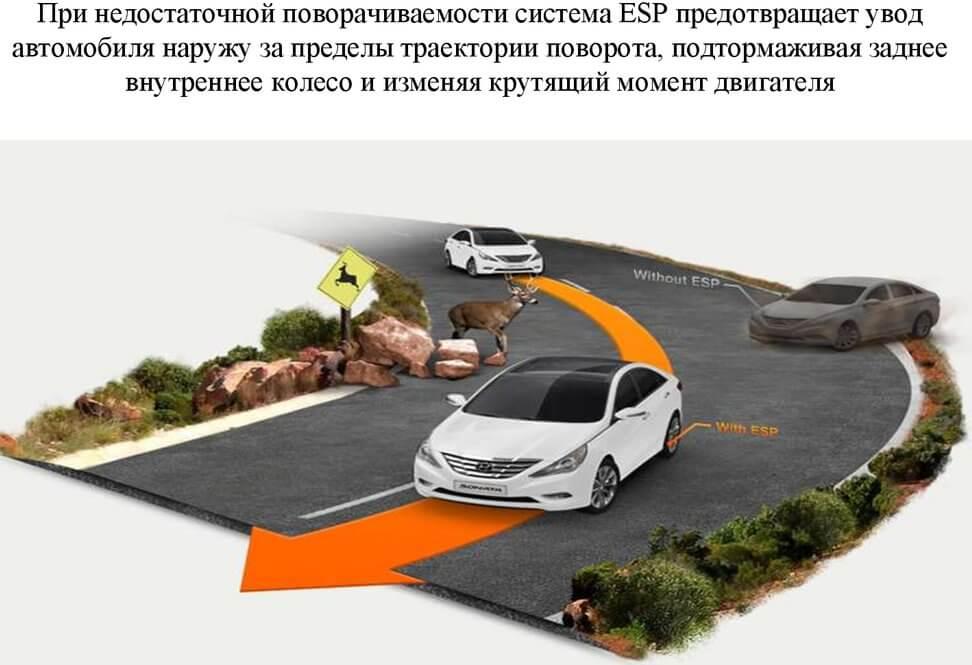 какие свойства включает пассивная безопасность автомобиля