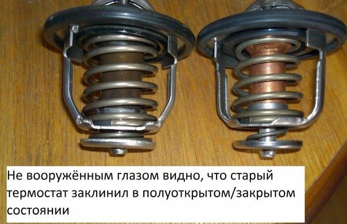 Термостат заклинило в закрытом или полуоткрытом положении