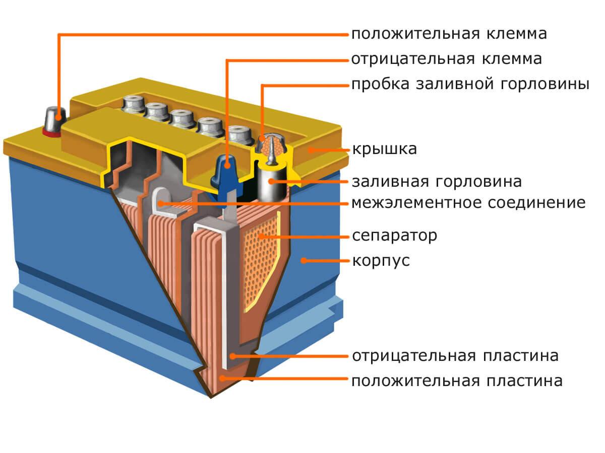 Схема аккумулятора WET